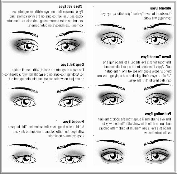hur applicerar man eyeliner